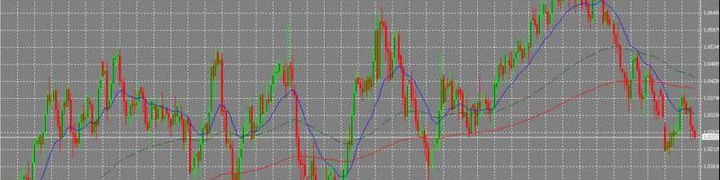 indikator ekonomi dalam perdagangan valas